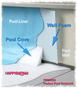 perfect pool bottom kit care cut
